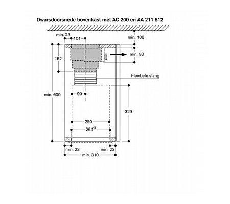 AC200191 GAGGENAU Inbouwunit afzuigkap